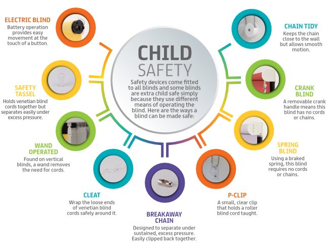 Child Safety Infographic