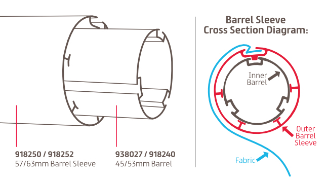 Barrel Sleeve diagram